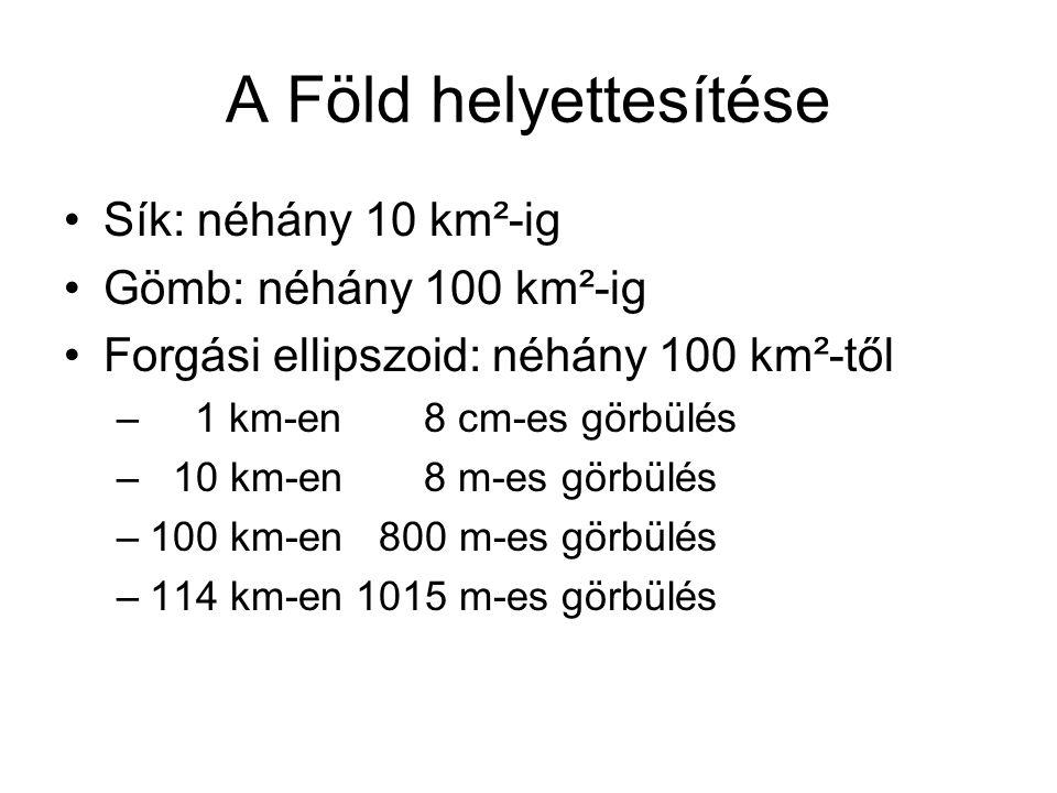 A Föld helyettesítése Sík: néhány 10 km²-ig Gömb: néhány 100 km²-ig