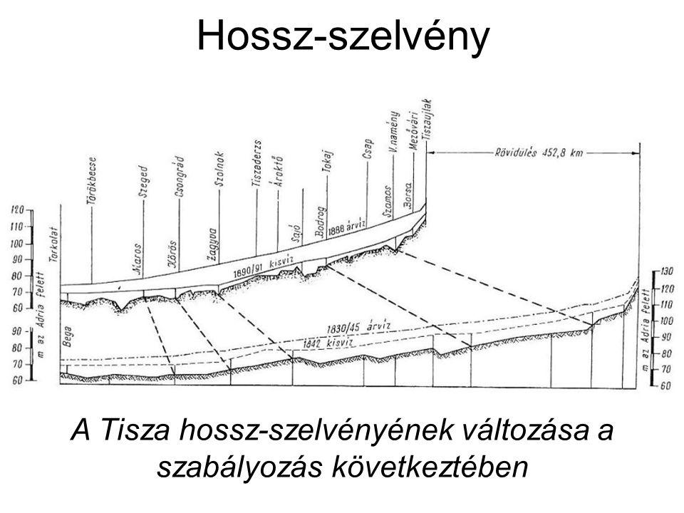 A Tisza hossz-szelvényének változása a szabályozás következtében
