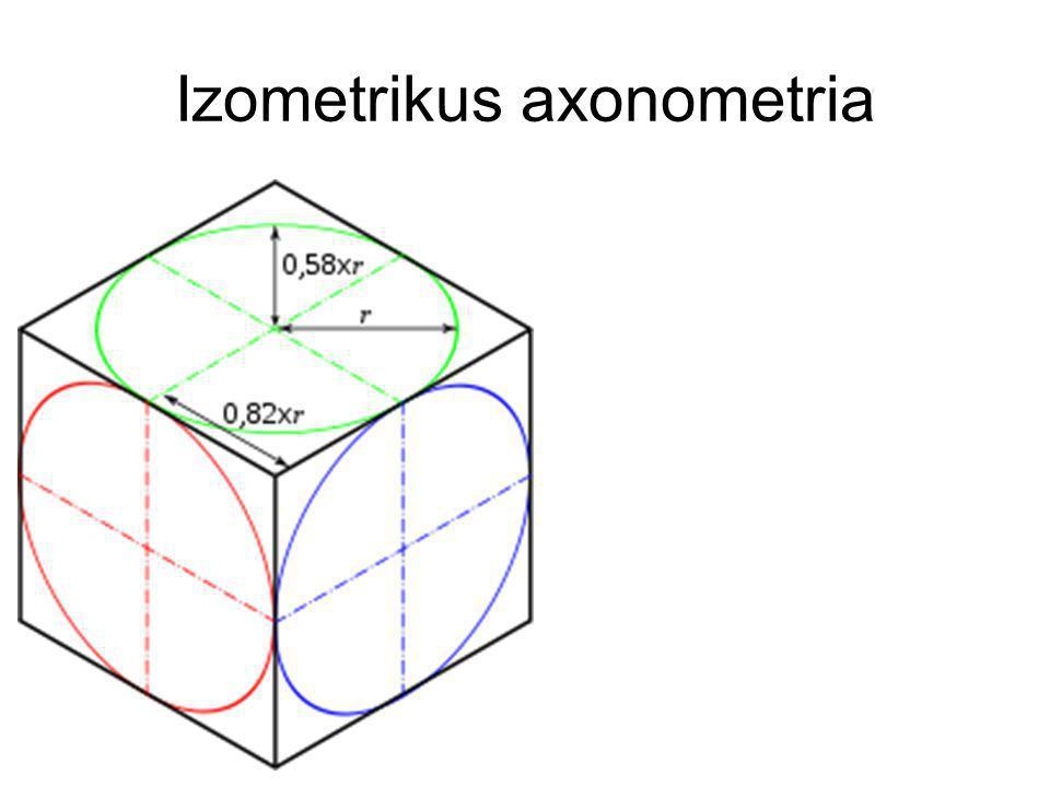 Izometrikus axonometria