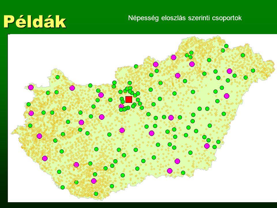 Példák Népesség eloszlás szerinti csoportok