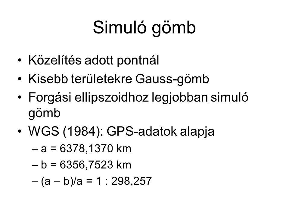 Simuló gömb Közelítés adott pontnál Kisebb területekre Gauss‑gömb