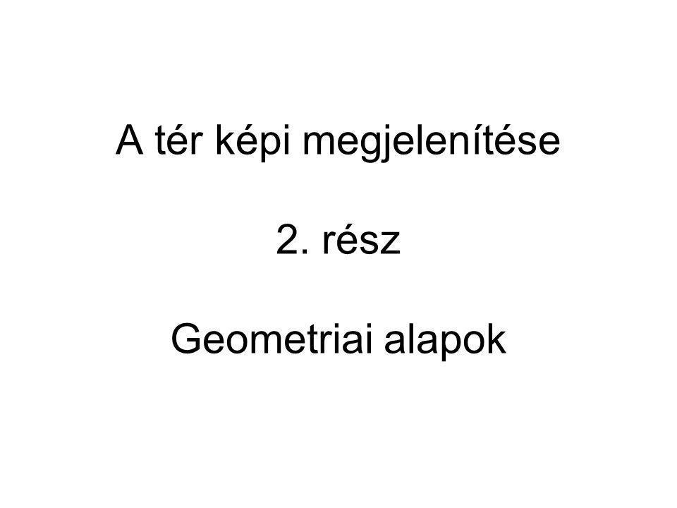 A tér képi megjelenítése 2. rész Geometriai alapok