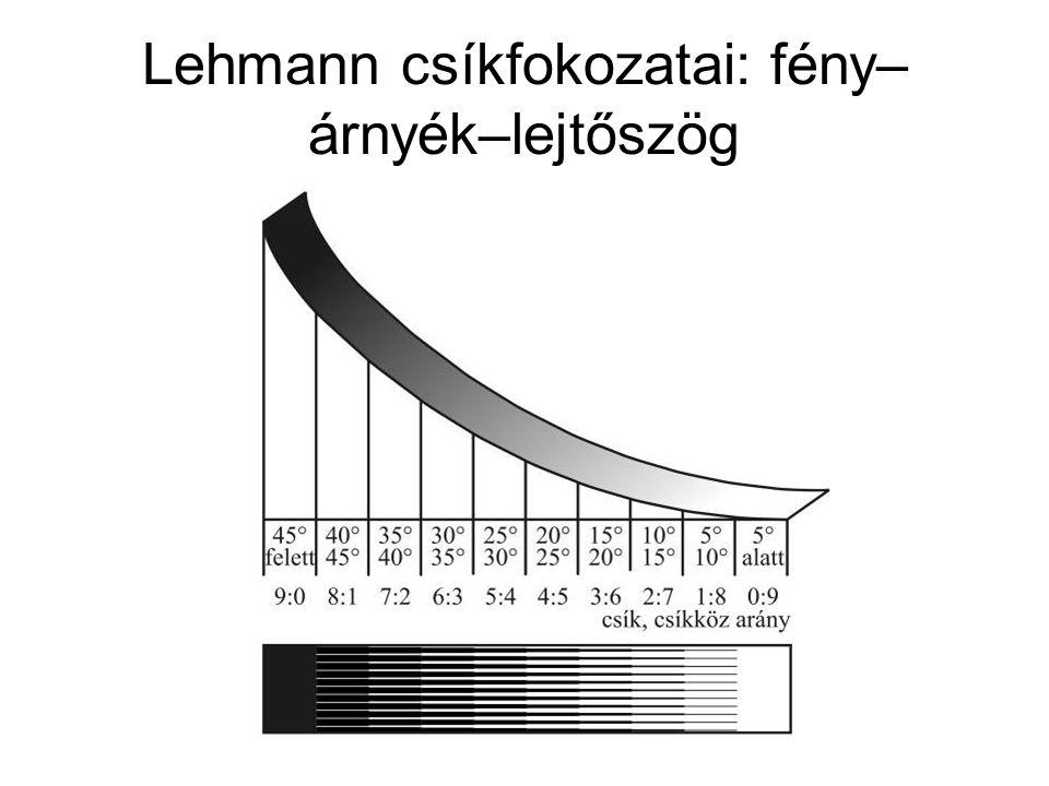Lehmann csíkfokozatai: fény–árnyék–lejtőszög