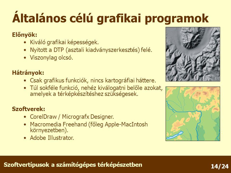 Általános célú grafikai programok