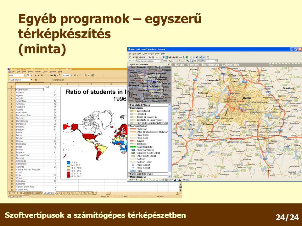 Egyéb programok – egyszerű térképkészítés (minta)