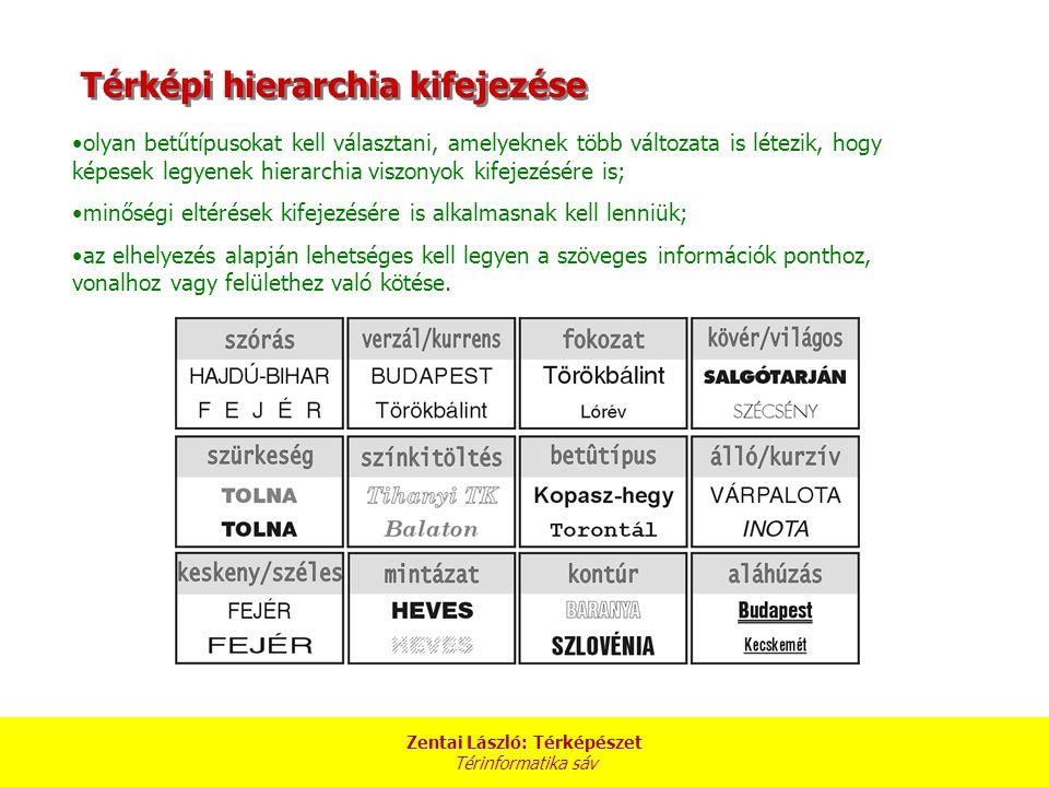 Térképi hierarchia kifejezése