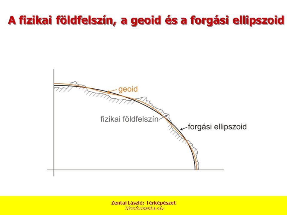 A fizikai földfelszín, a geoid és a forgási ellipszoid