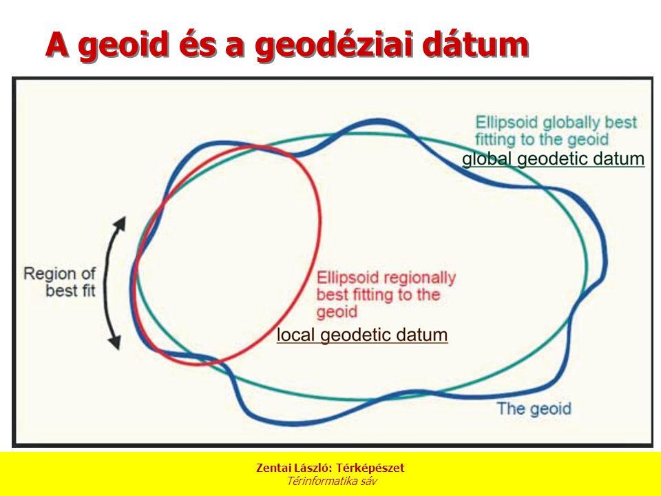 A geoid és a geodéziai dátum