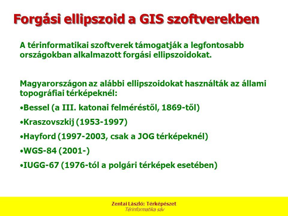 Forgási ellipszoid a GIS szoftverekben