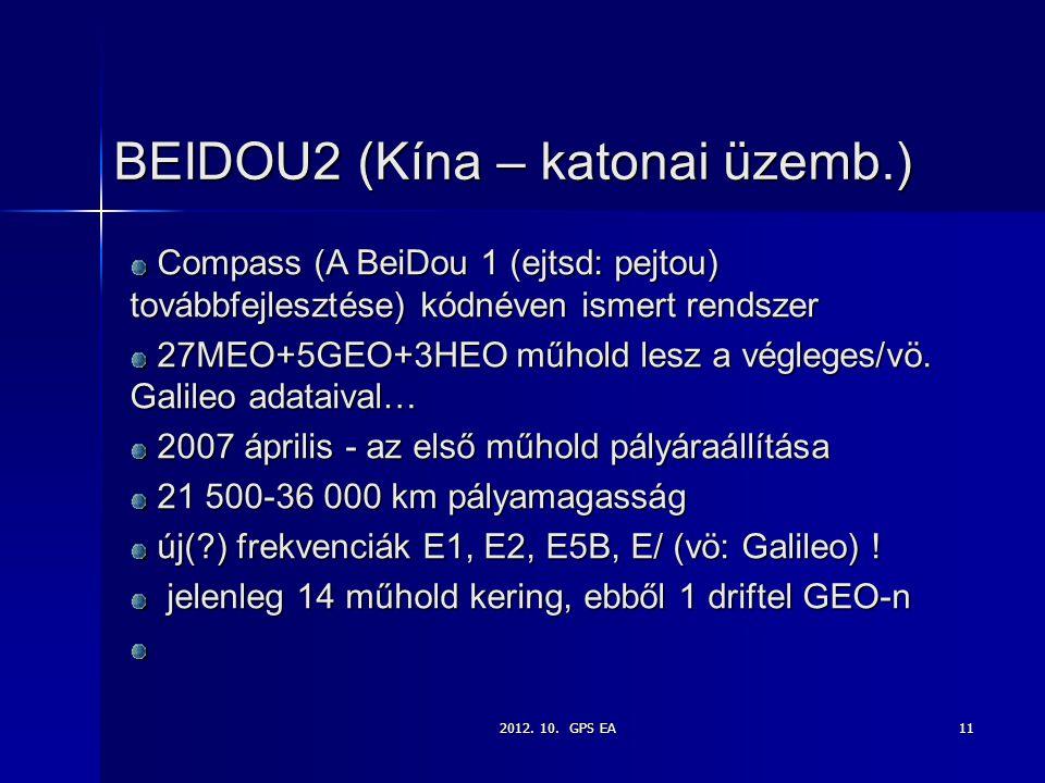 BEIDOU2 (Kína – katonai üzemb.)
