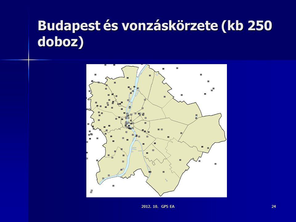 Budapest és vonzáskörzete (kb 250 doboz)