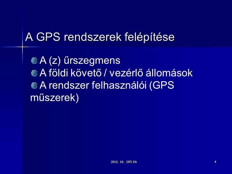 A GPS rendszerek felépítése