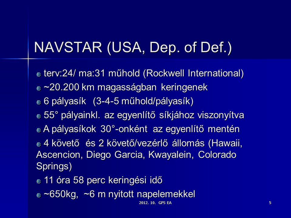 NAVSTAR (USA, Dep. of Def.)