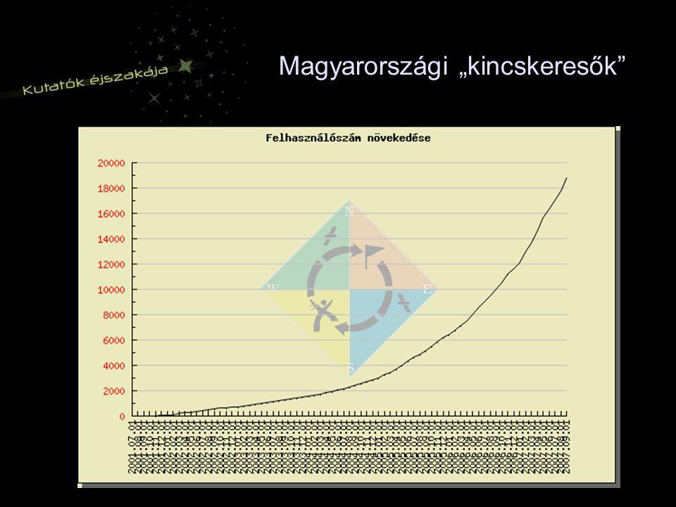 """Magyarországi """"kincskeresők"""