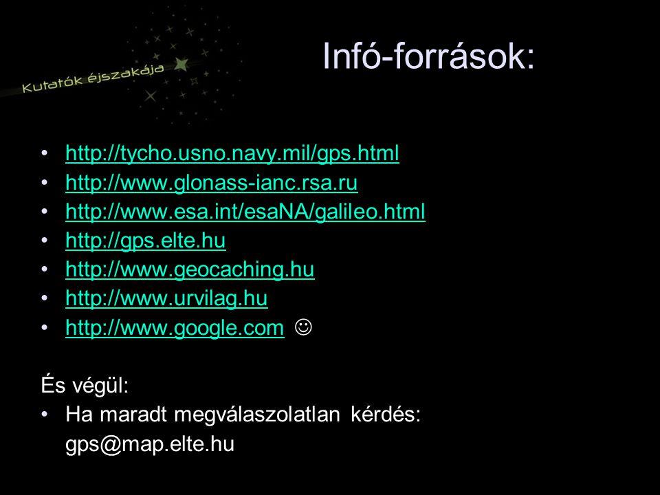 Infó-források: http://tycho.usno.navy.mil/gps.html