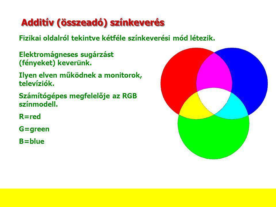 Additív (összeadó) színkeverés