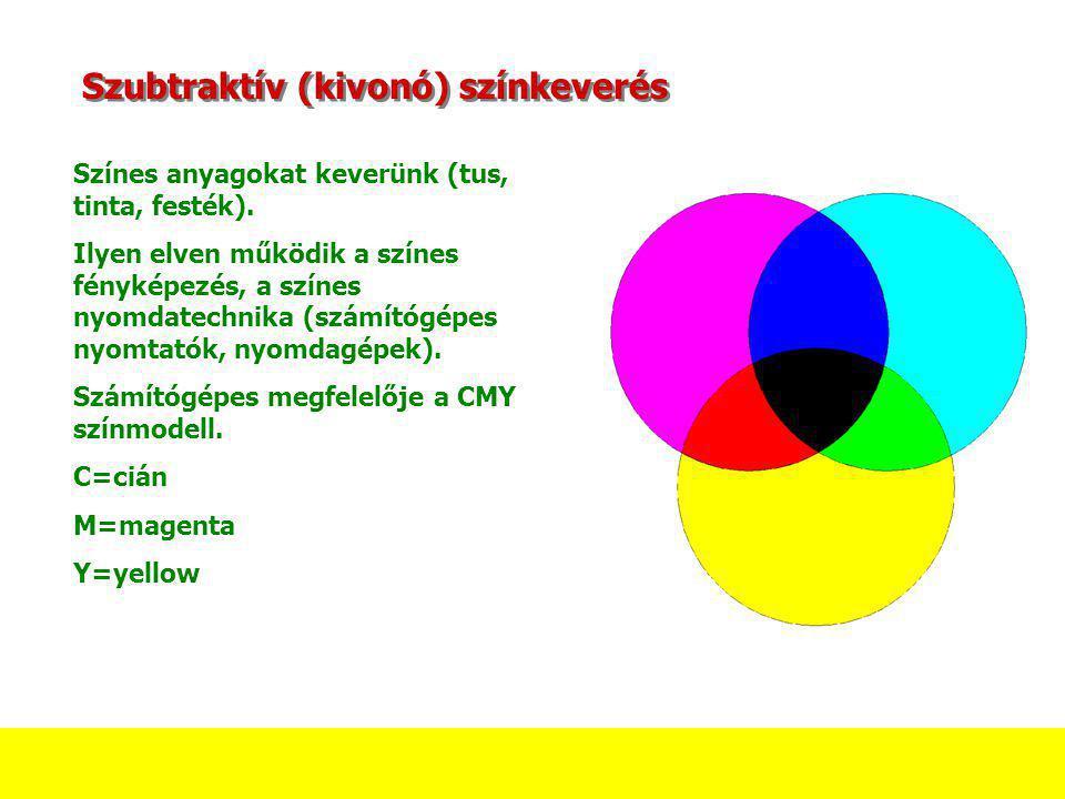 Szubtraktív (kivonó) színkeverés