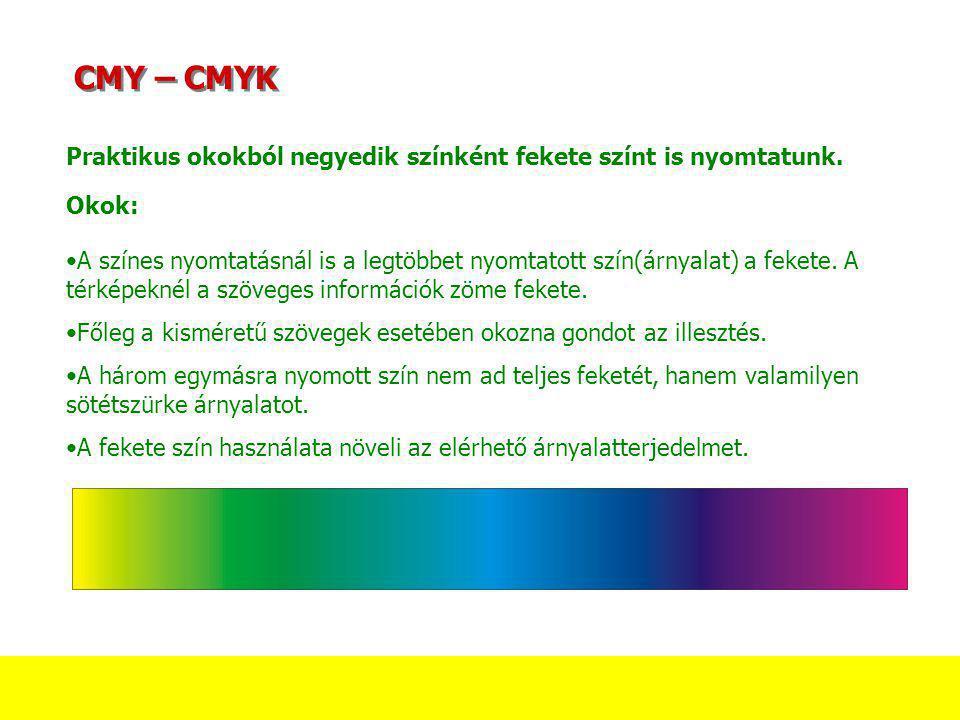 CMY – CMYK Praktikus okokból negyedik színként fekete színt is nyomtatunk. Okok:
