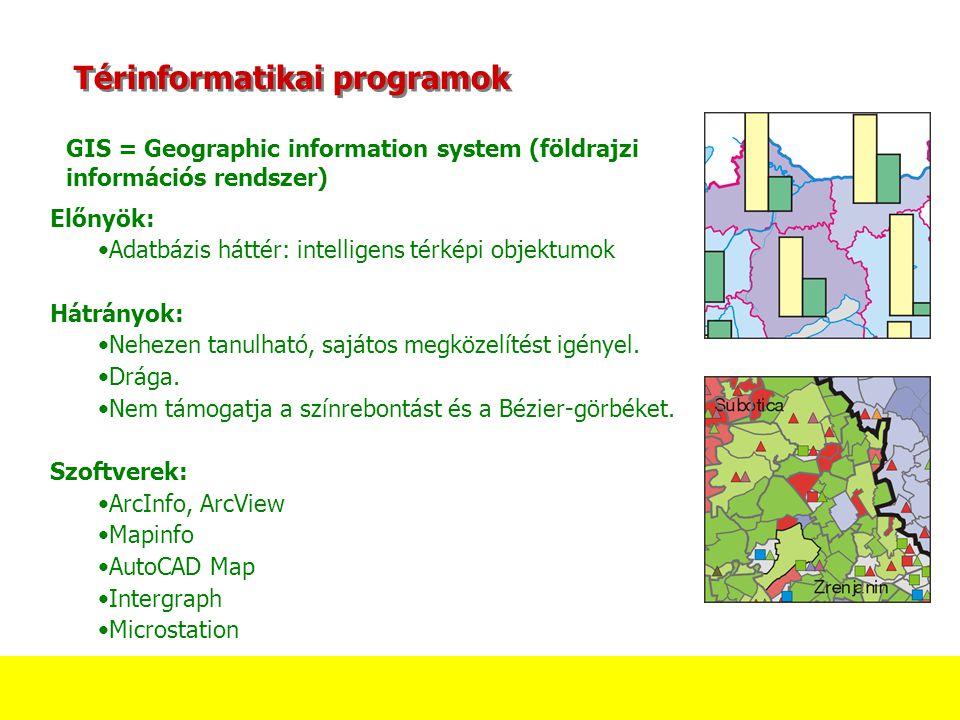 Térinformatikai programok