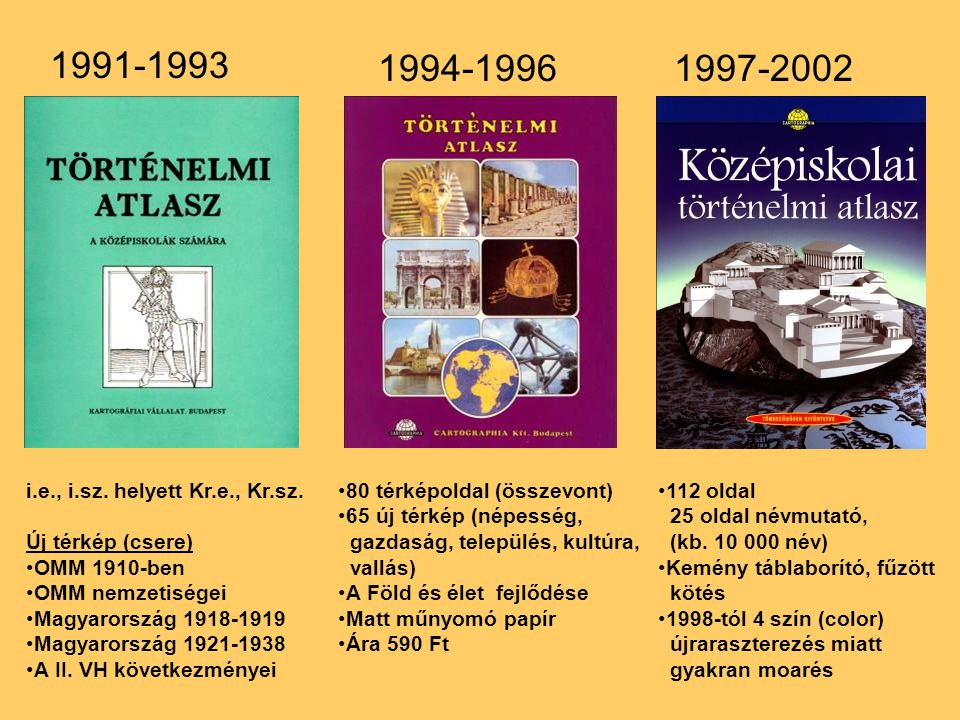 1991-1993 1994-1996 1997-2002 i.e., i.sz. helyett Kr.e., Kr.sz.