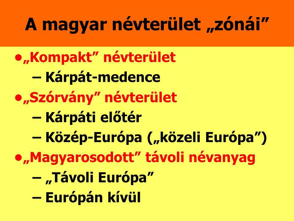 "A magyar névterület ""zónái"