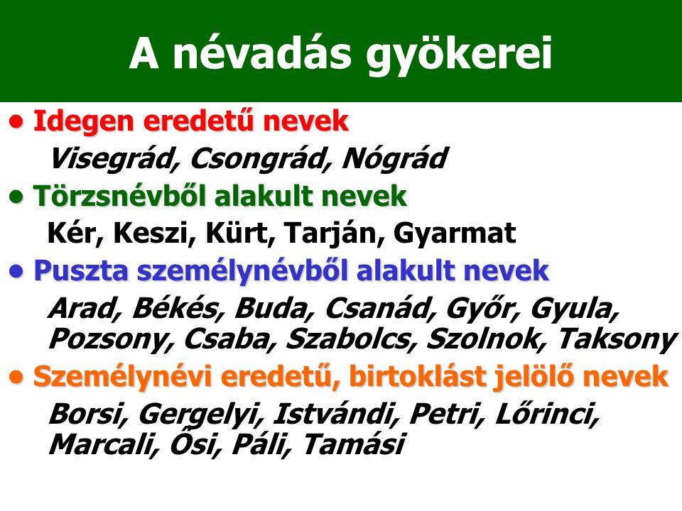 A névadás gyökerei • Idegen eredetű nevek Visegrád, Csongrád, Nógrád