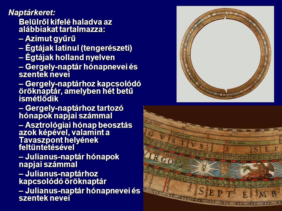 Naptárkeret: Belülről kifelé haladva az alábbiakat tartalmazza: – Azimut gyűrű. – Égtájak latinul (tengerészeti)