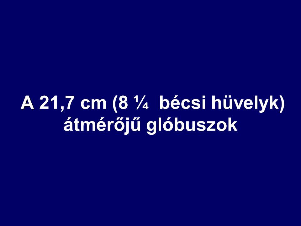 A 21,7 cm (8 ¼ bécsi hüvelyk) átmérőjű glóbuszok