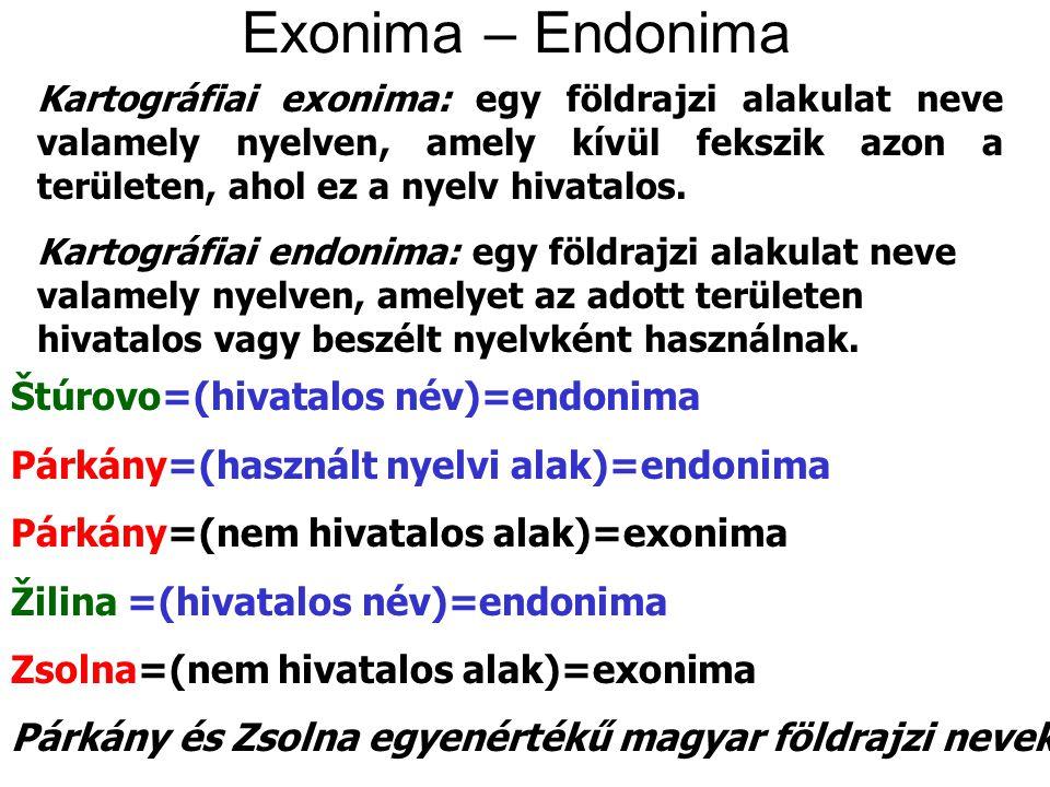 Exonima – Endonima Štúrovo=(hivatalos név)=endonima
