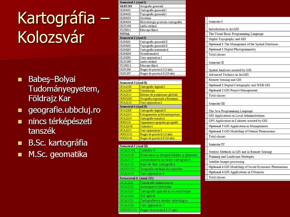 Kartográfia – Kolozsvár