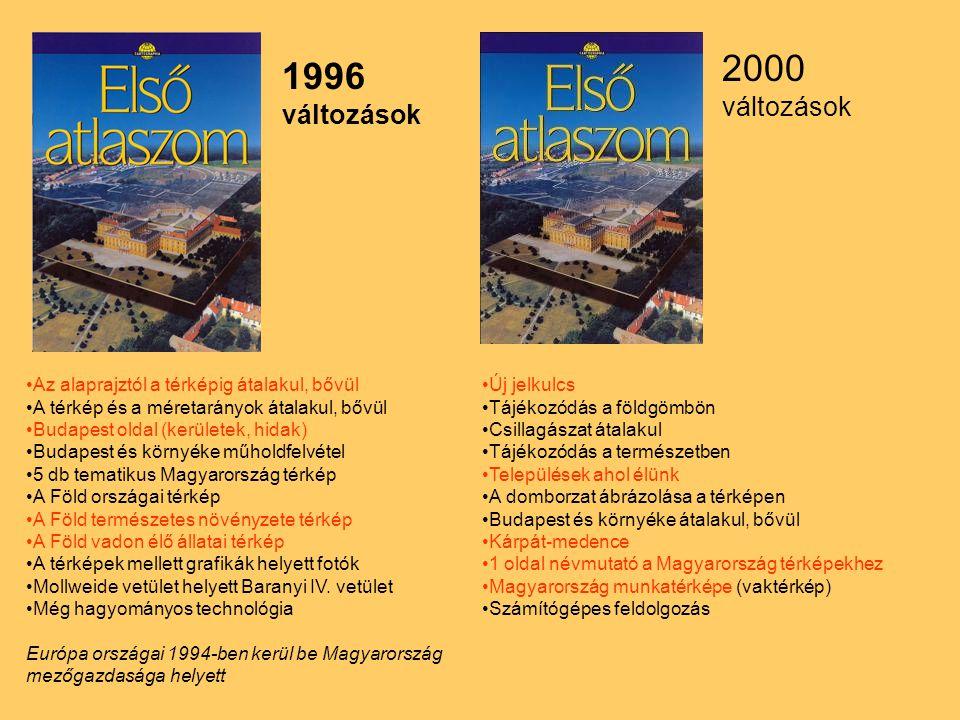2000 1996 változások változások