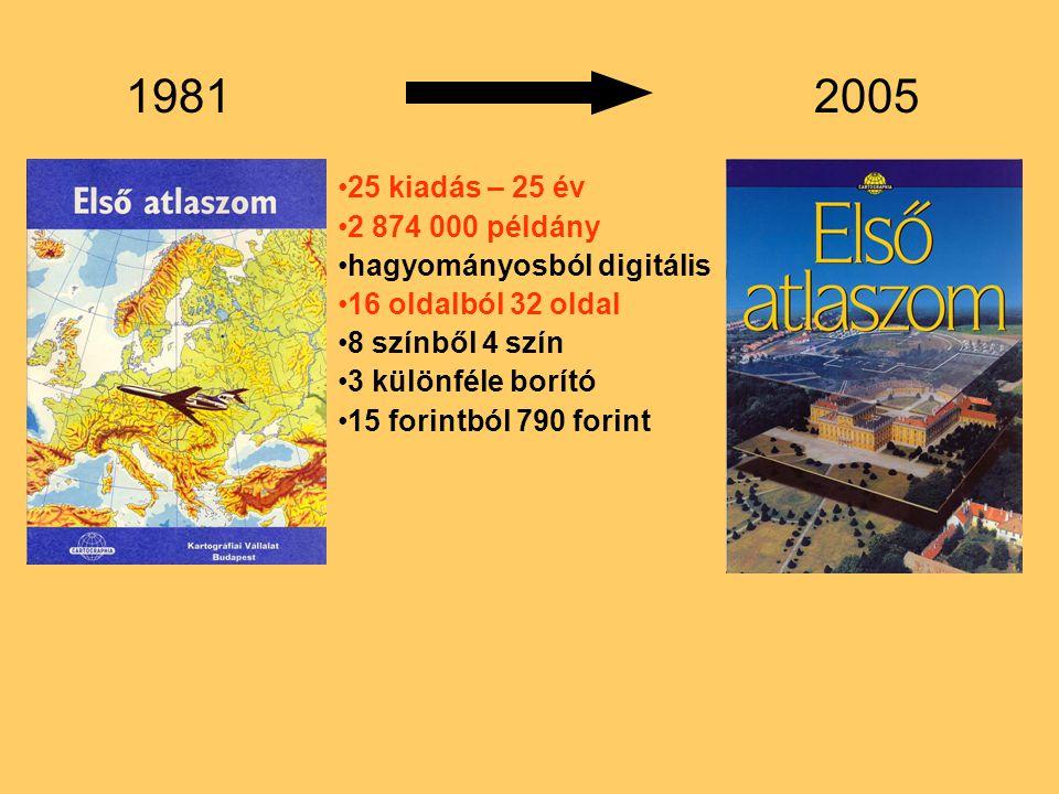 1981 2005 25 kiadás – 25 év 2 874 000 példány hagyományosból digitális