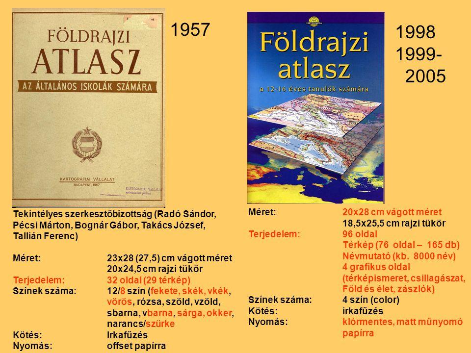 1957 1998. 1999- 2005. Tekintélyes szerkesztőbizottság (Radó Sándor, Pécsi Márton, Bognár Gábor, Takács József, Tallián Ferenc)