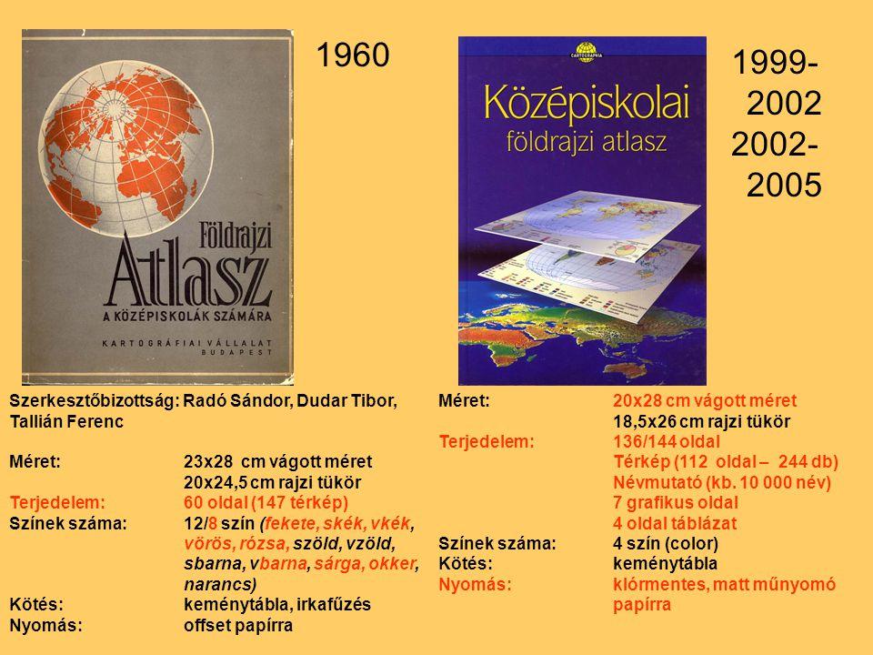 1960 1999- 2002. 2002- 2005. Szerkesztőbizottság: Radó Sándor, Dudar Tibor, Tallián Ferenc.