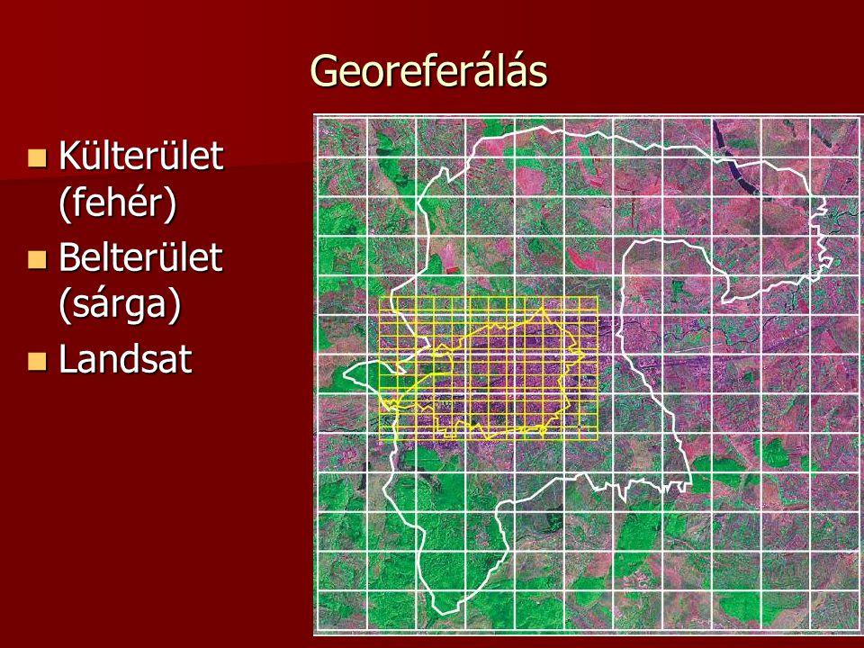 Georeferálás Külterület (fehér) Belterület (sárga) Landsat