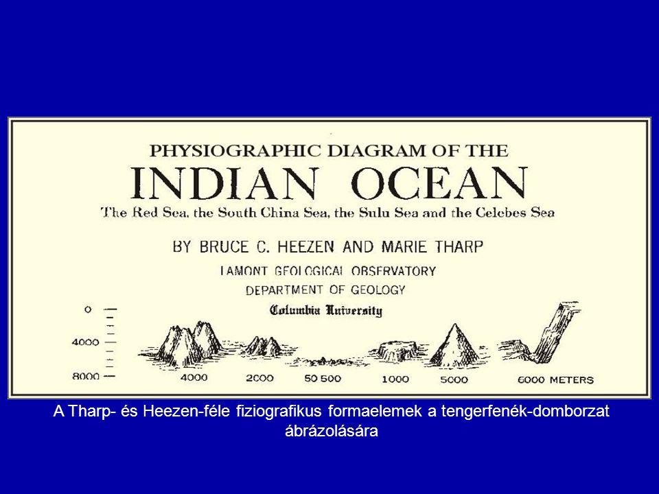 A Tharp- és Heezen-féle fiziografikus formaelemek a tengerfenék-domborzat ábrázolására