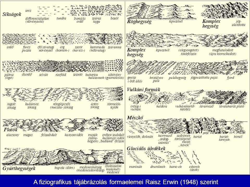 A fiziografikus tájábrázolás formaelemei Raisz Erwin (1948) szerint
