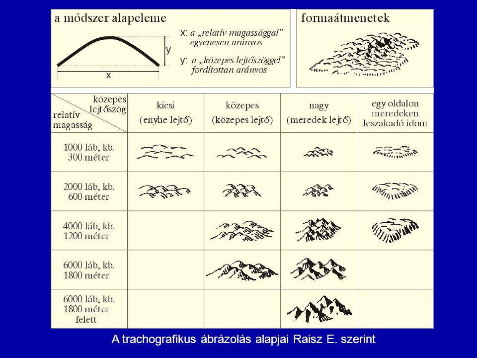 A trachografikus ábrázolás alapjai Raisz E. szerint