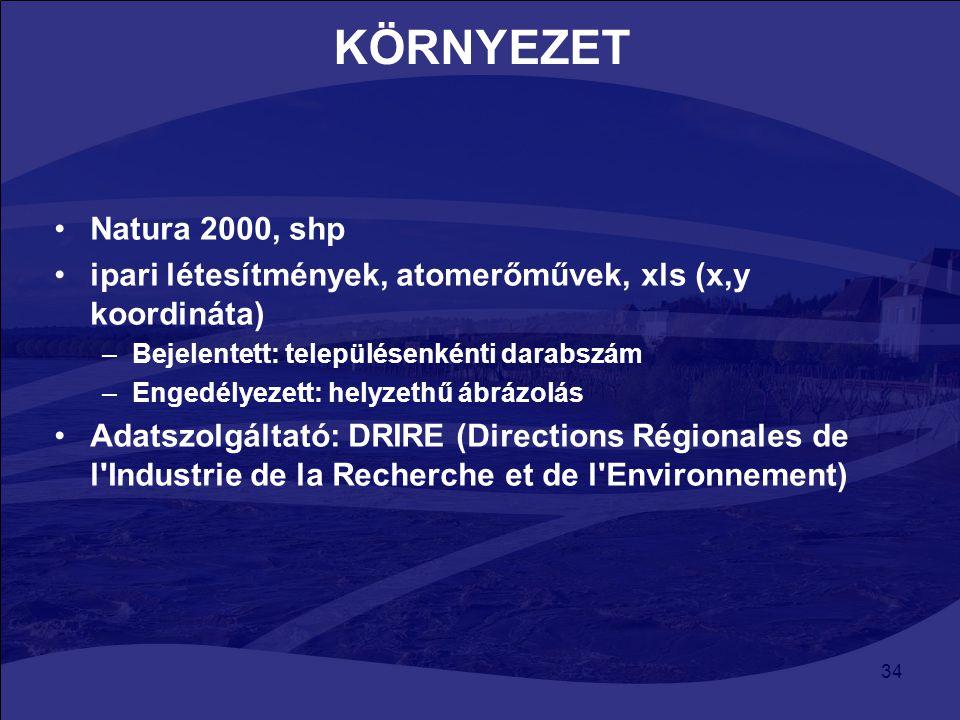 KÖRNYEZET Natura 2000, shp. ipari létesítmények, atomerőművek, xls (x,y koordináta) Bejelentett: településenkénti darabszám.