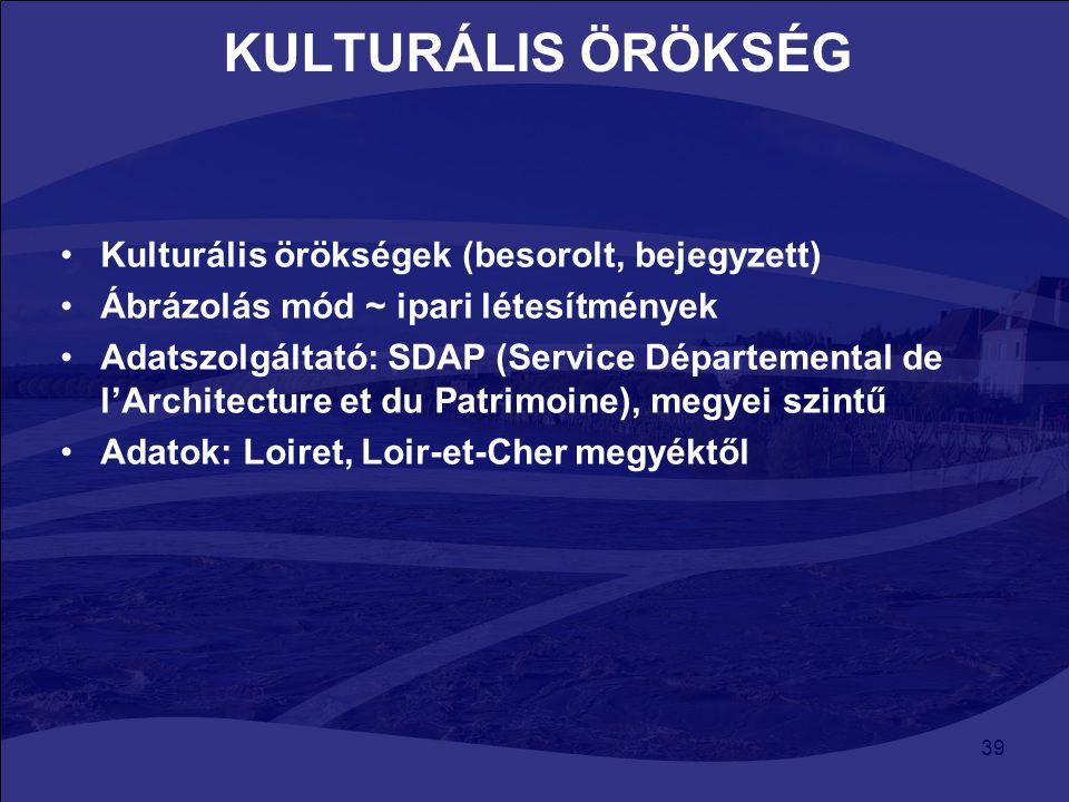 KULTURÁLIS ÖRÖKSÉG Kulturális örökségek (besorolt, bejegyzett)
