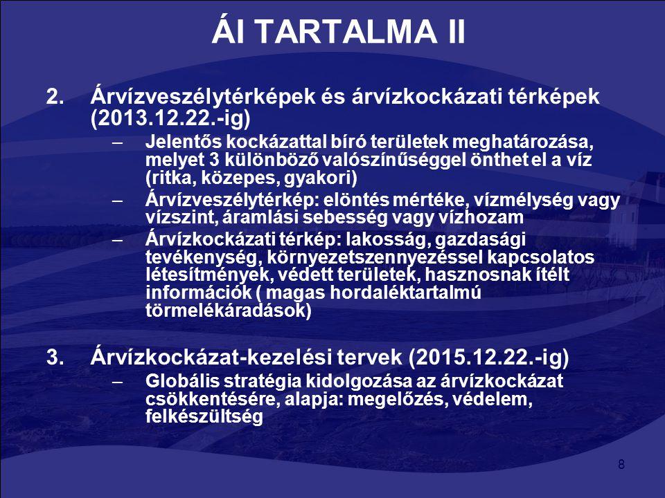 ÁI TARTALMA II 2. Árvízveszélytérképek és árvízkockázati térképek (2013.12.22.-ig)