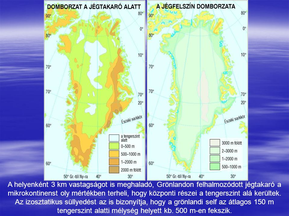 A helyenként 3 km vastagságot is meghaladó, Grönlandon felhalmozódott jégtakaró a mikrokontinenst oly mértékben terheli, hogy központi részei a tengerszint alá kerültek.