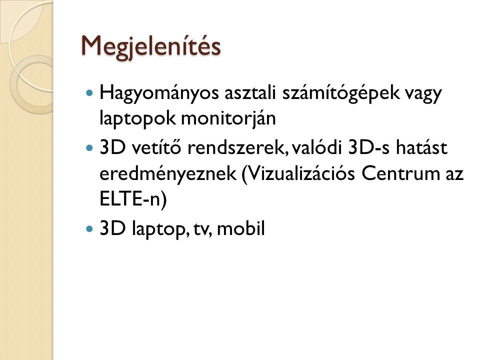 Megjelenítés Hagyományos asztali számítógépek vagy laptopok monitorján