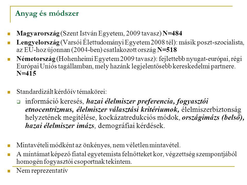 Anyag és módszer Magyarország (Szent István Egyetem, 2009 tavasz) N=484.