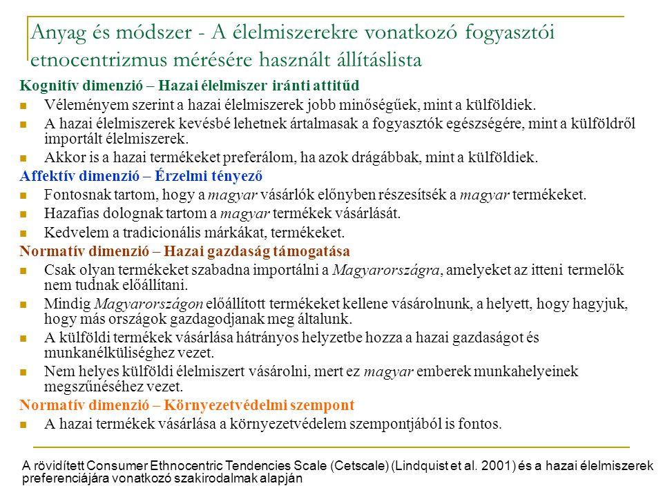Anyag és módszer - A élelmiszerekre vonatkozó fogyasztói etnocentrizmus mérésére használt állításlista
