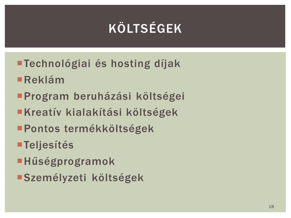 Költségek Technológiai és hosting díjak Reklám