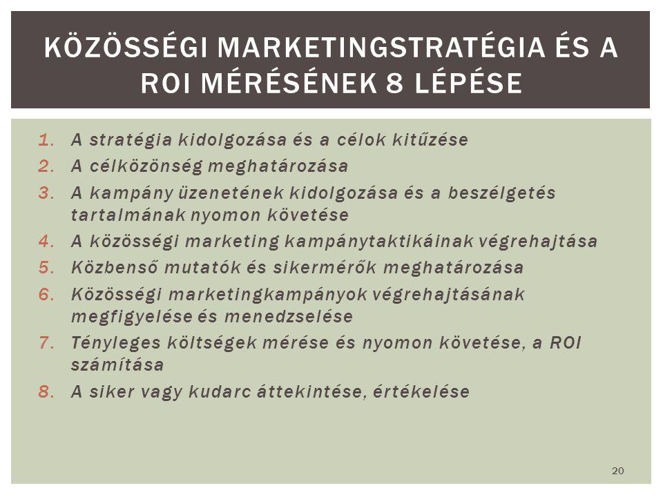 Közösségi marketingstratégia és a roi mérésének 8 lépése