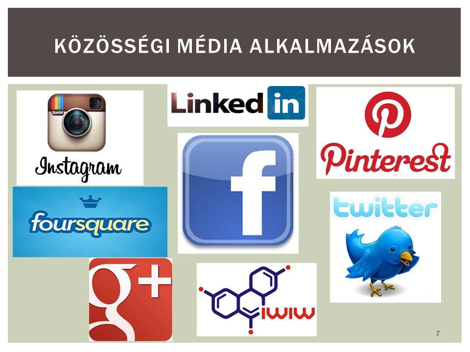 Közösségi média alkalmazások