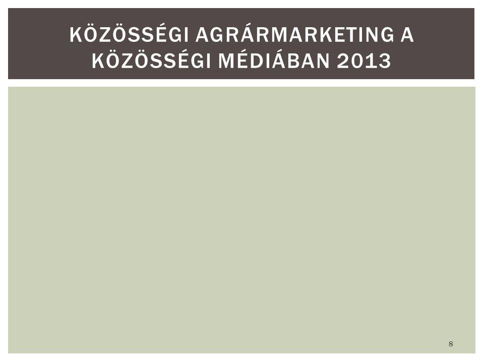 Közösségi agrármarketing a közösségi médiában 2013