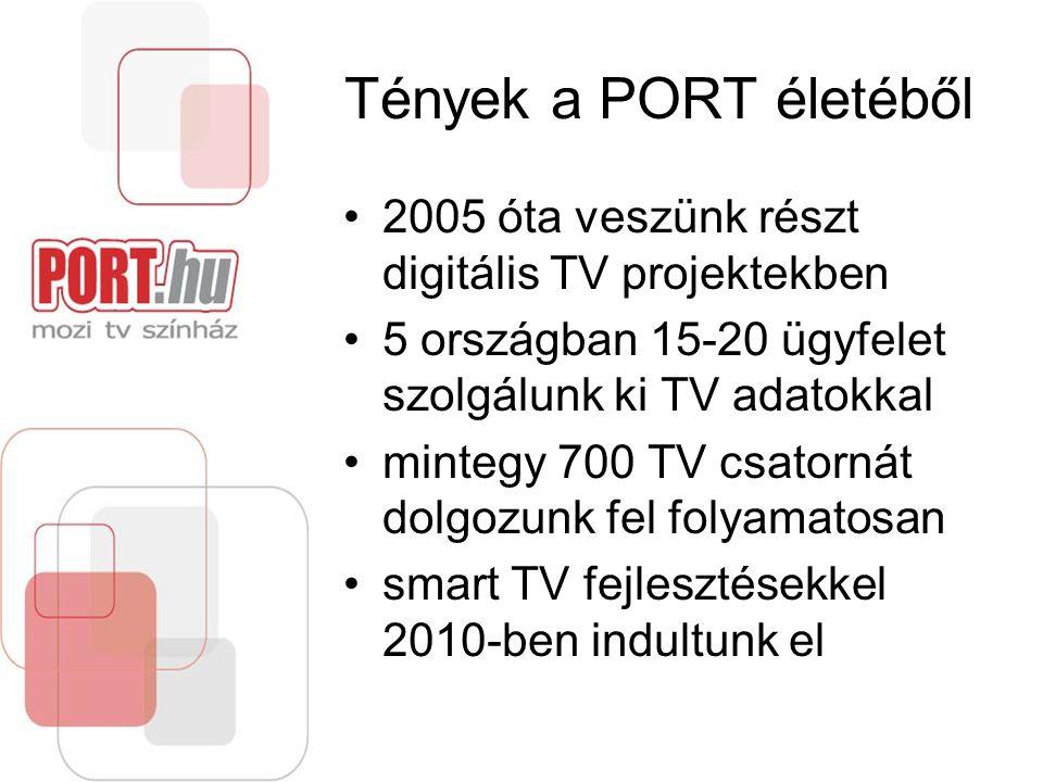 Tények a PORT életéből 2005 óta veszünk részt digitális TV projektekben. 5 országban 15-20 ügyfelet szolgálunk ki TV adatokkal.